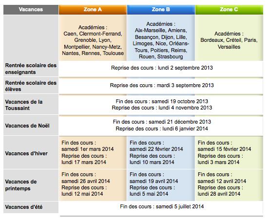 Capture d'écran 2013-08-20 à 14.30.10